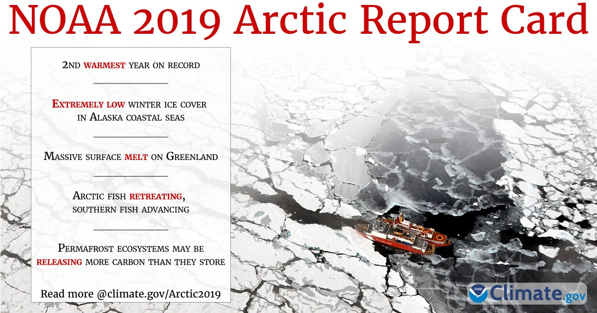 Screenshot of 2019 NOAA Arctic Report Card